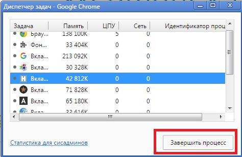 Кнопка «Завершить процесс» в диспетчере задач Google Chrome