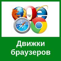 Движки веб-браузеров – что это и какие бывают