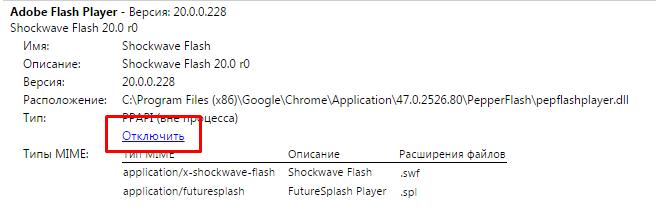 Гиперссылка «Отключить» в разделе Adobe Flash Player