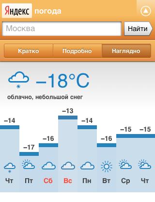 Приложение Яндекс Погода